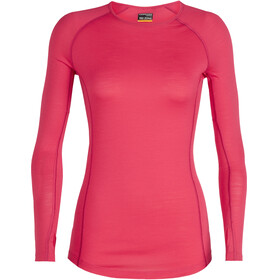 Icebreaker 150 Zone LS Crew Shirt Women Prism/Velvet